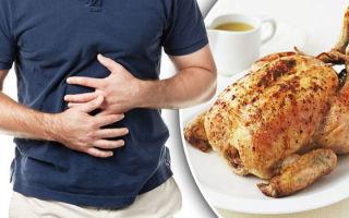 Отравление курицей – симптомы интоксикации и лечение, как понять что продукт испортился и протух