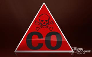 Угарный газ: первая помощь, что делать если надышался и каковы последствия отравления