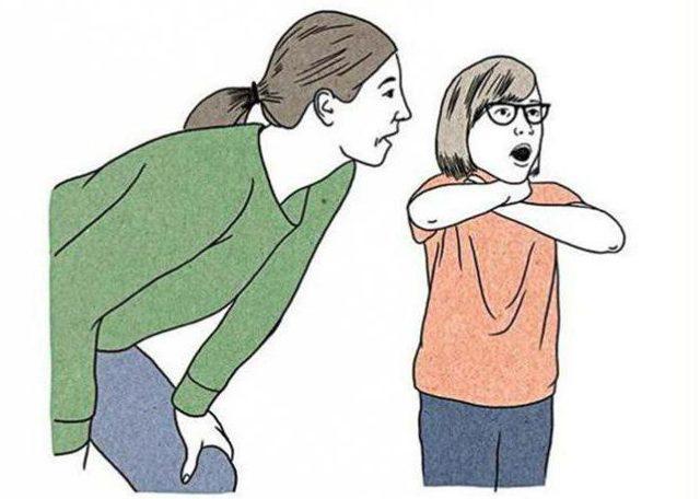 Симптомы если ребенок проглотил инородное тело и что делать если ребенок съел пластмассовую деталь, бусинку, крестик и пуговицу