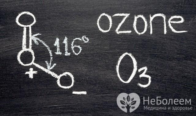 Отравление озоном: симптомы и последствия интоксикации, польза и вред озона для организма человека