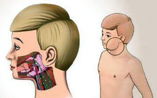 Переохлаждение лица: что делать при перестуживании щек, носа и глаз и какие меры профилактики существуют