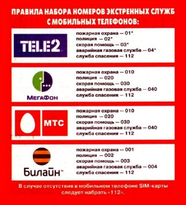 Как вызвать скорую с мобильного телефона и какие номера у операторов сотовой связи: теле2, мтс, мегафон и билайн