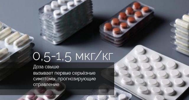 Передозировка опиатами — признаки наркотического отравления, применение антидотов для оказания экстренной помощи