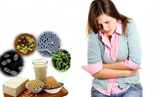 Пищевое отравление у взрослого — симптомы и лечение интоксикации продуктами питания
