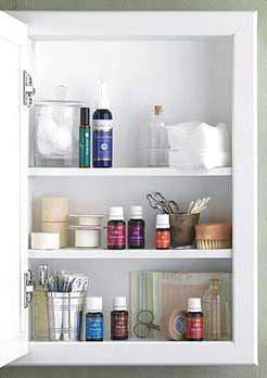 Что должно быть в аптечке дома — необходимый состав, список лекарств и медикаментов для домашнего комплекта первой помощи
