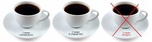 Сколько кофе можно пить в день взрослому человеку, беременным и подросткам