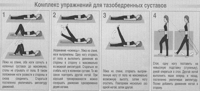 Как укрепить тазобедренный сустав — упражнения при растяжении связок и мышц, комплекс мероприятий для органов малого таза