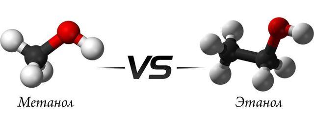 Отравление метиловым спиртом — симптомы и действие метанола на организм человека