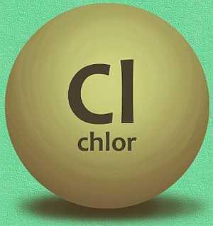 Отравление хлором – симптомы, лечение и оказание первой помощи при поражении организма хлоркой