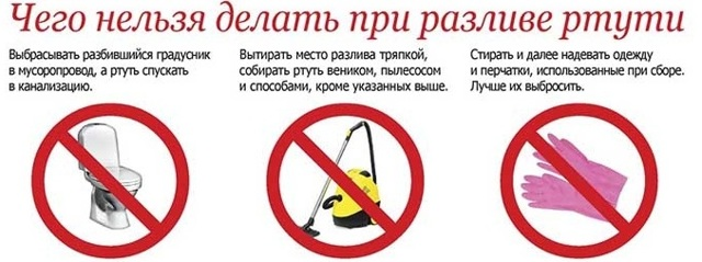 Опасно ли разбить градусник в квартире и насколько опасна ртуть из разбитого ртутного термометра, что делать и последствия